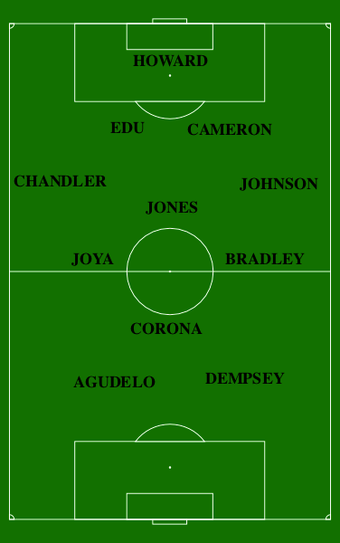USMNT XI with JOYA